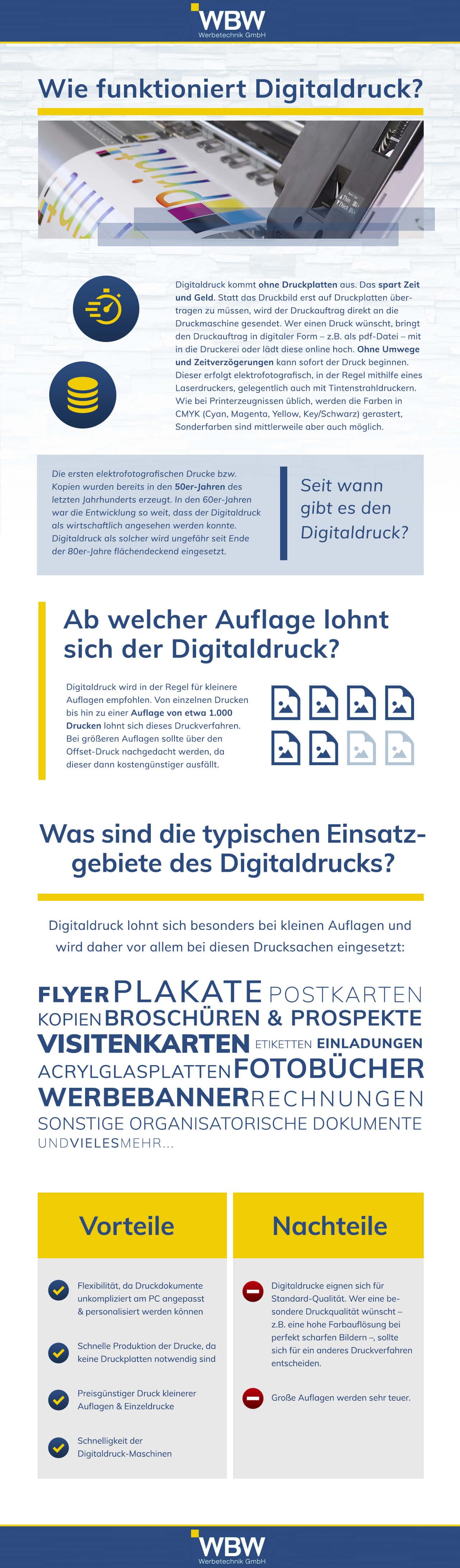 Infografik über Digitaldruck